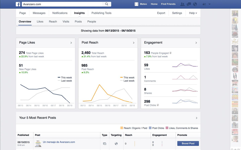 <p>Social Mediacontent development and management</p>