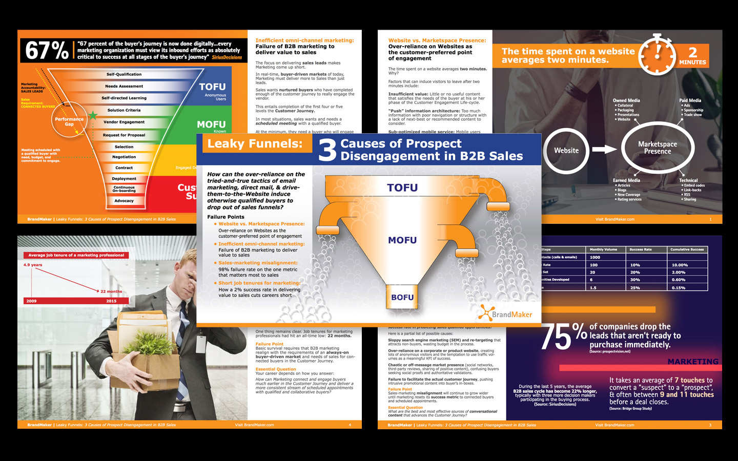 <p>eBrief 2(design and execution for content marketing)</p>