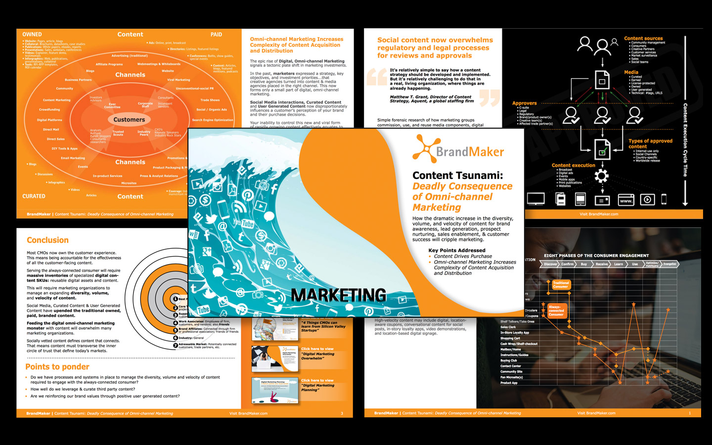<p>eBrief4(design and execution for content marketing)</p>