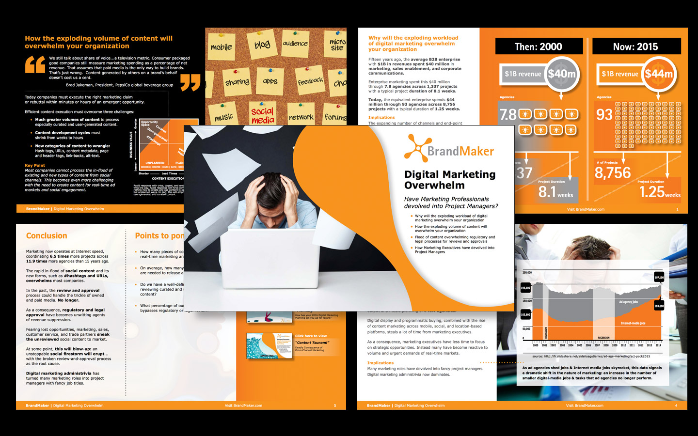 <p>eBrief 5(design and execution for content marketing)</p>