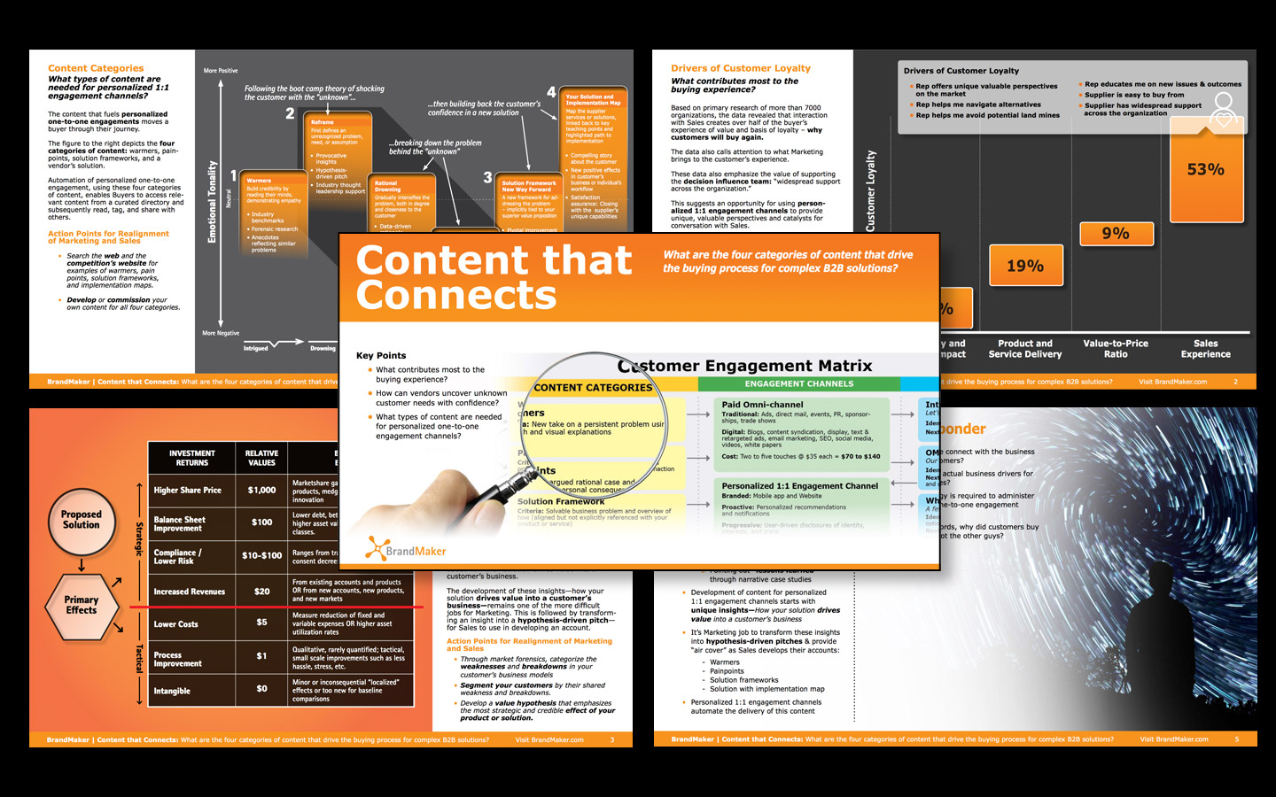 <p>Product Framework eBrief 2(design and execution for content marketing)</p>