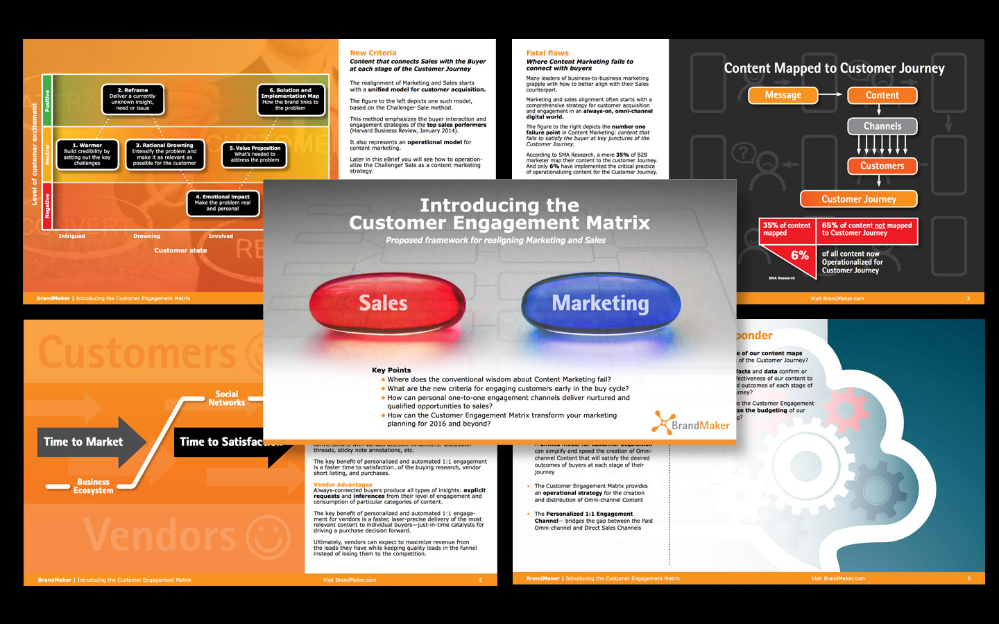 <p>Product Framework eBrief 4(design and execution for content marketing)</p>