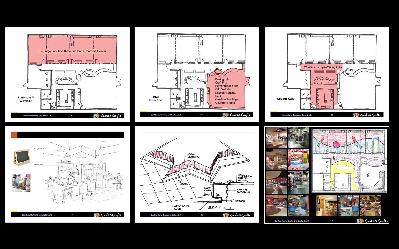 <p>Store Design Layout</p>