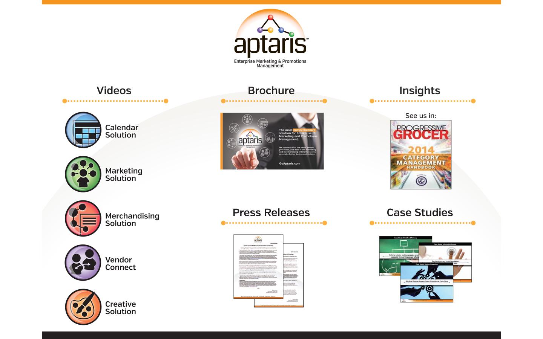 <p>Sales content design: digital environment (mobile, qr codes, digital content management)</p>