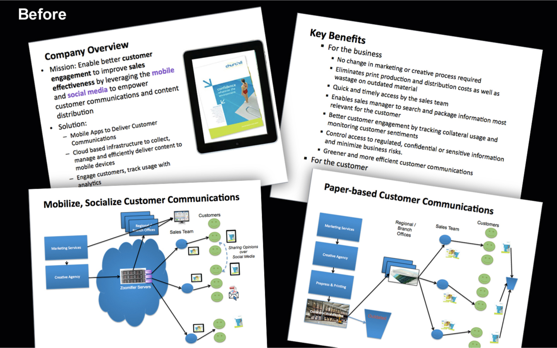 <p>Presentations (Before redesign)</p>